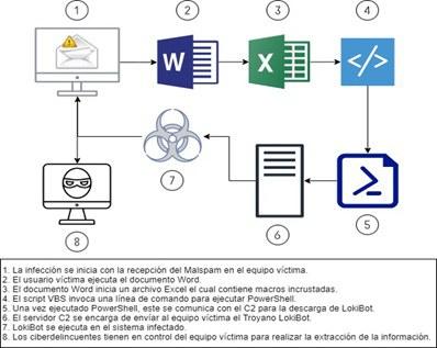 LokiBot.jpg