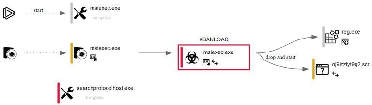 BanLoad.jpg